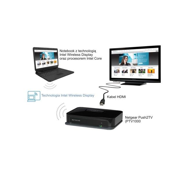 Netgear Push2TV PTV1000 – WiFi Video Adapter - zdjęcie główne